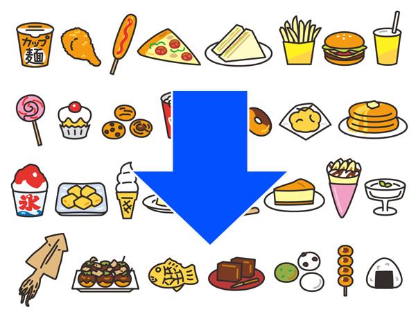 栄養が少ない食品