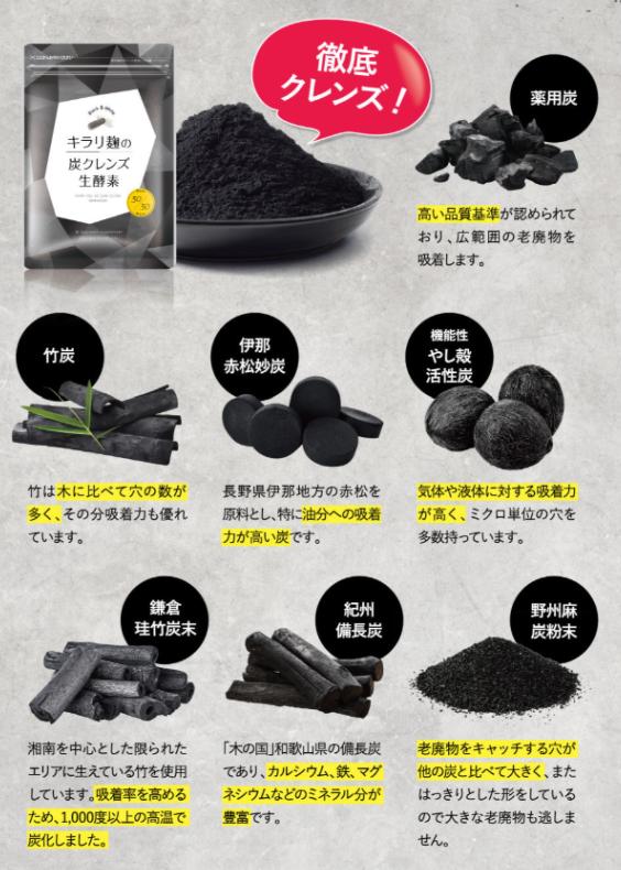 キラリ麹炭